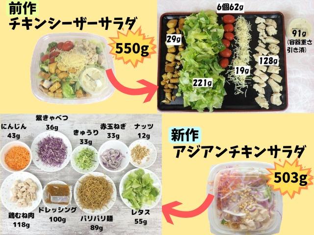 コストコのシーザーチキンサラダとアジアンチキンサラダの比較
