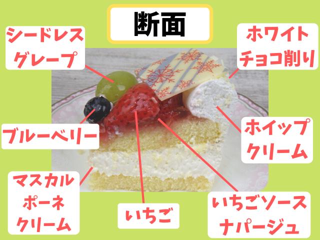 コストコのホリデーフルーツフロマージュケーキの断面図