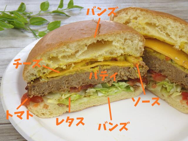 コストコのガーデンバーガーの断面図