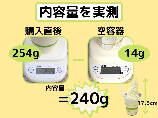 コストコのフードコートのパインソフトクリームの内容量